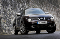 Brand New Nissan Juke Shiro