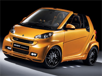 The Smart Four Two Brabus External View